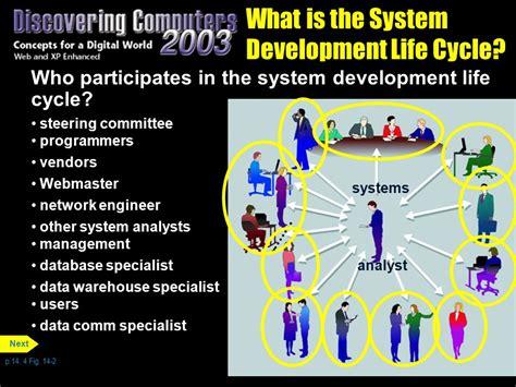 Chapter 14 Information System Development
