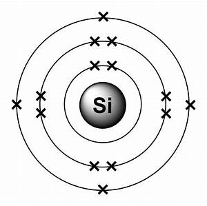 Dot Diagram Silicon