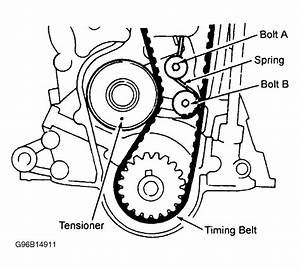 1985 Nissan Stanza Serpentine Belt Routing And Timing Belt
