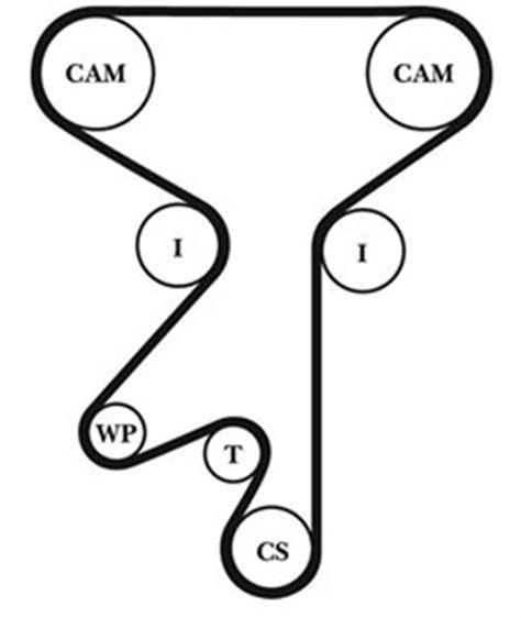 Suzuki Reno Timing Marks Wiring Diagram Fuse Box