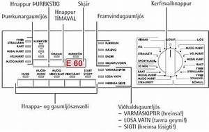 Aeg Waschmaschine Fehler Efo : huishoudelijke apparaten aeg lavatherm foutcode e63 ~ Frokenaadalensverden.com Haus und Dekorationen