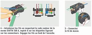 Schema Cablage Rj45 Ethernet : c blage rj45 normes et bonne pratique r seau vdir seau vdi ~ Melissatoandfro.com Idées de Décoration