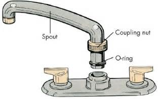 how to replace o ring in moen kitchen faucet replacing an o ring replacing an o ring howstuffworks
