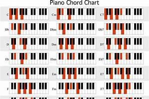 2  Piano Chord Chart Free Download