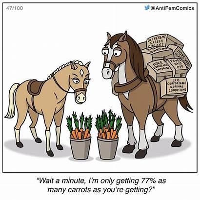 Gap Wage Gender Cartoon Clipart Pay Salary