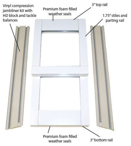 double hung sash kits fenster components