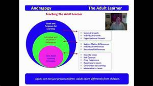 1 Andragogy - The Adult Learner - YouTube