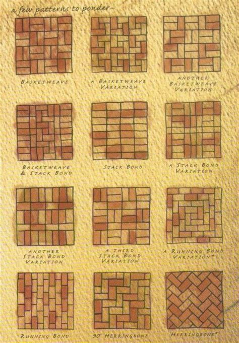 brick walkway patterns brick patterns for walkways back yard 100 summer st pinterest