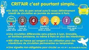 Vignette Voiture Paris : petition update p tition non aux vignettes crit 39 air seulement 4350 signatures ~ Maxctalentgroup.com Avis de Voitures