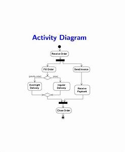 Diagram Template  U2013 18  Free Word  Pdf Documents Download