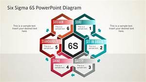 Six Sigma 6s Powerpoint Diagram