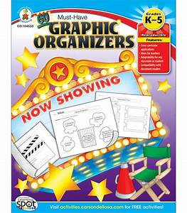 Cdwish13 Graphic Organizers Are Tried