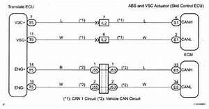 Replace Skid Control Ecu Dtc C Ecm Communication Circuit Malfunction Description