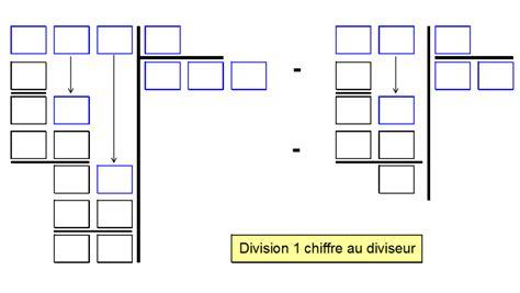 bureau tableau 2 en 1 sdp troubles neurovisuels et dys la division