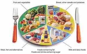 Health Promotion - Addressing Malnutrition