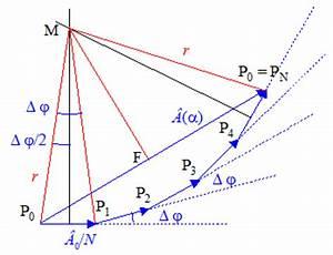 Intensität Berechnen : optische gitter ~ Themetempest.com Abrechnung