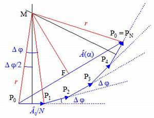 Phasendifferenz Berechnen : optische gitter ~ Themetempest.com Abrechnung