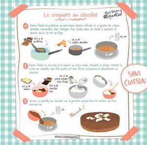 Recette De Gateau Pour Enfant : recette croquant chocolat recette croquant d couvrir et atelier ~ Melissatoandfro.com Idées de Décoration