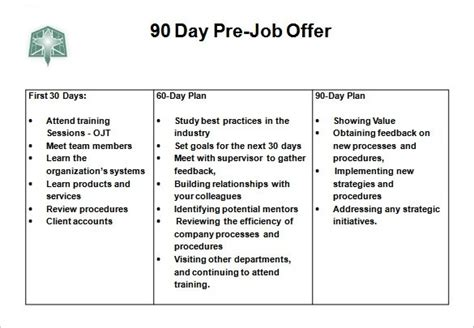 30 60 90 Day Plan Template 30 60 90 Day Sales Plan Template Word Best Resume Exles