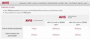 Delta Airlines Points Chart Business Travel 101 Avis Preferred