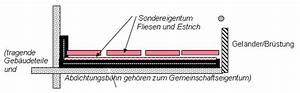 Sondereigentum Balkon Instandhaltung : gruva informiert balkone gruva ~ Watch28wear.com Haus und Dekorationen