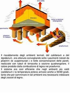 19 Architettura romana Le Terme