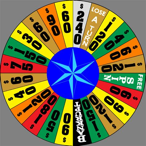 fortune wheel game australian wikipedia wiki australia
