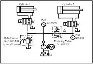 chapter 14 sequence valves and reducing valves With ic power lifier circuit diagram also basic hydraulic schematic symbols