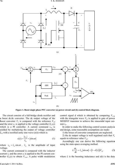 Repetitive Current Controller For Boost Single Phase