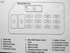 Harley Davidson Super Glide Fuse Box Diagram