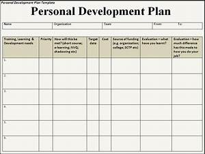 individual development plan template madinbelgrade With personal wellness plan template