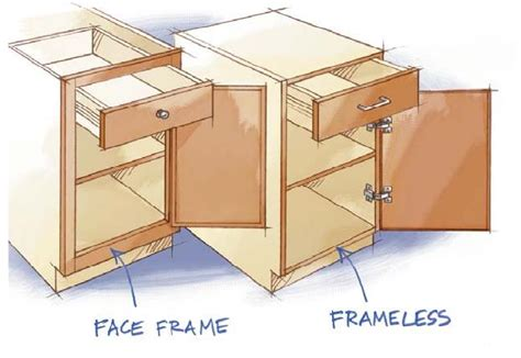 face frame cabinets vs frameless tony 39 s custom cabinets frame or frameless quality