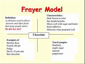 10 Best Images Of Frayer Model Word Problem Examples