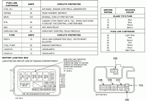 98 ford zx2 fuse box diagram fuse box and wiring