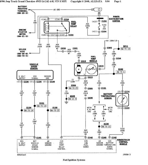 1996 Jeep Wiring by 96 Jeep Grand No Spark Or Power To Fuel