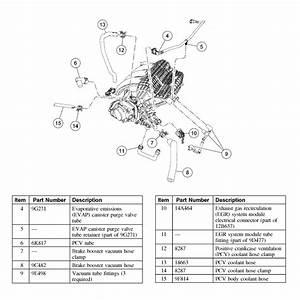 1996 Ford Aerostar Fuse Box