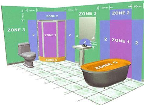 bathroom lighting zones explained bathroom lighting