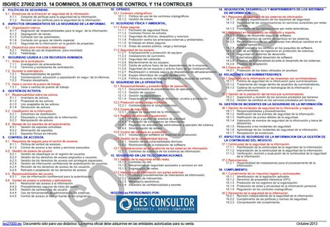 Iso 27001 Version 2013 Resumen by Image Gallery Iso 27001 Pdf