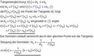 Tangente Berechnen : tangente und normale mathe brinkmann ~ Themetempest.com Abrechnung