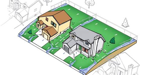 grading  drainage plans epo industry