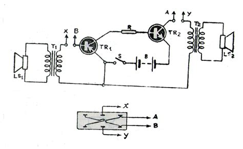 Tv Antenna Lifier Circuit Diagram by 2 Channel Wiring Diagram Wiring Source