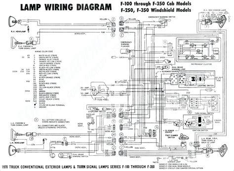 1985 ford f150 headlight switch wiring diagram wiring