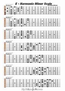 Harmonic Minor Big Picture Guitar