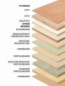 Types Of Plywood For Cabinets Plans DIY Free Download teds
