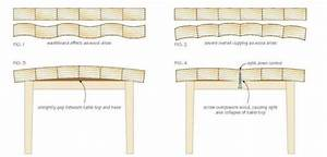 Table Tops and Wood Movement - Canadian Woodworking Magazine