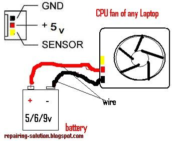 Laptop Fan Wire Diagram by All Laptop Repairing Solution Laptop Cpu Cooling Fan Not