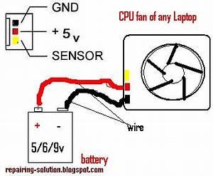 Laptop Fan Wire Diagram : all laptop repairing solution laptop cpu cooling fan not ~ A.2002-acura-tl-radio.info Haus und Dekorationen