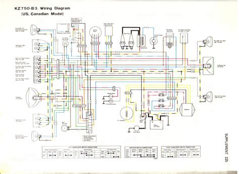 Kawasaki Kz750 Wiring Diagram by Service Manuals Kz750 Kz750