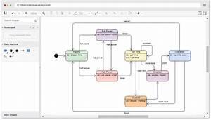 Uml Software Tool Blog