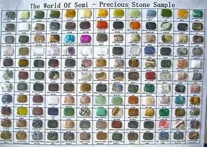 Semi Precious Stone Identification Chart Justtera Com